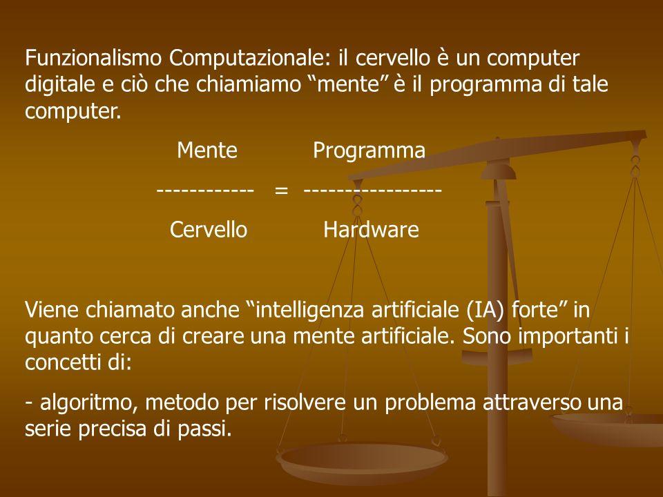 Funzionalismo Computazionale: il cervello è un computer digitale e ciò che chiamiamo mente è il programma di tale computer.