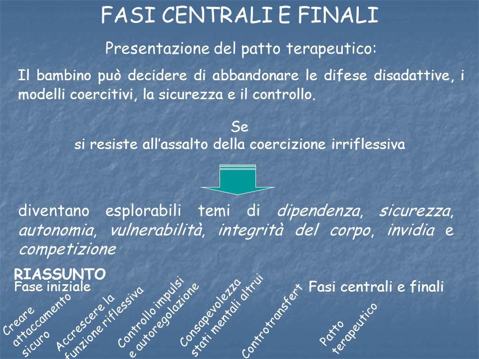FASI CENTRALI E FINALI Presentazione del patto terapeutico: