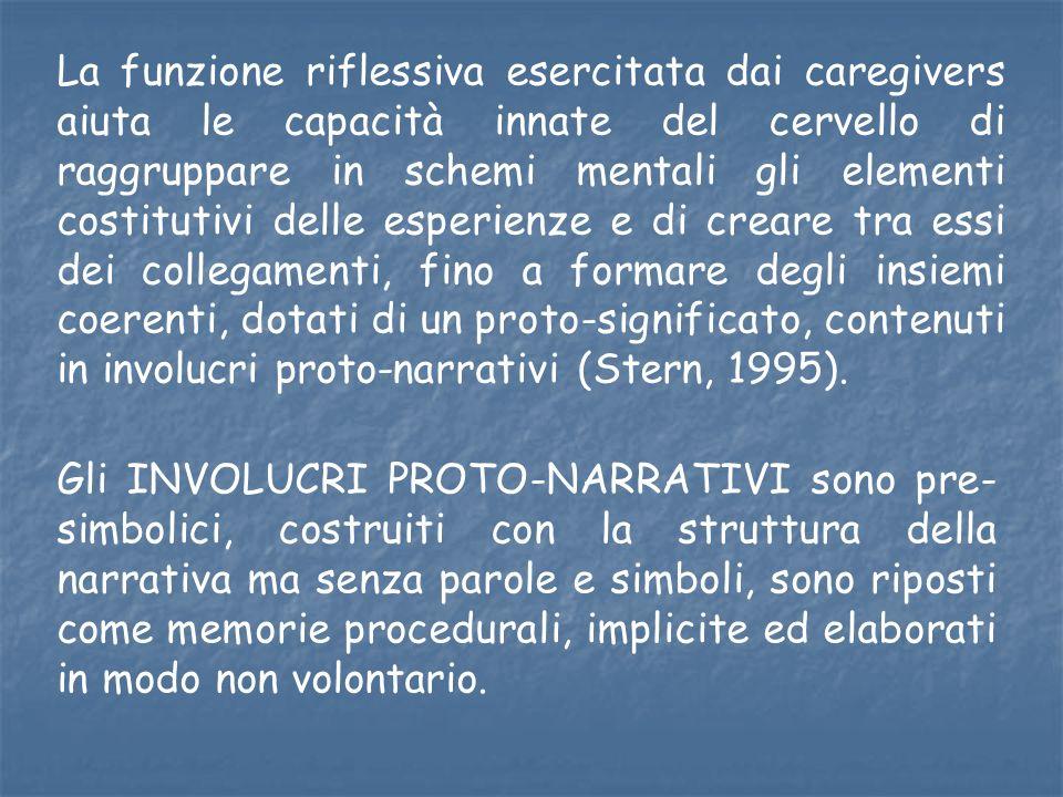 La funzione riflessiva esercitata dai caregivers aiuta le capacità innate del cervello di raggruppare in schemi mentali gli elementi costitutivi delle esperienze e di creare tra essi dei collegamenti, fino a formare degli insiemi coerenti, dotati di un proto-significato, contenuti in involucri proto-narrativi (Stern, 1995).