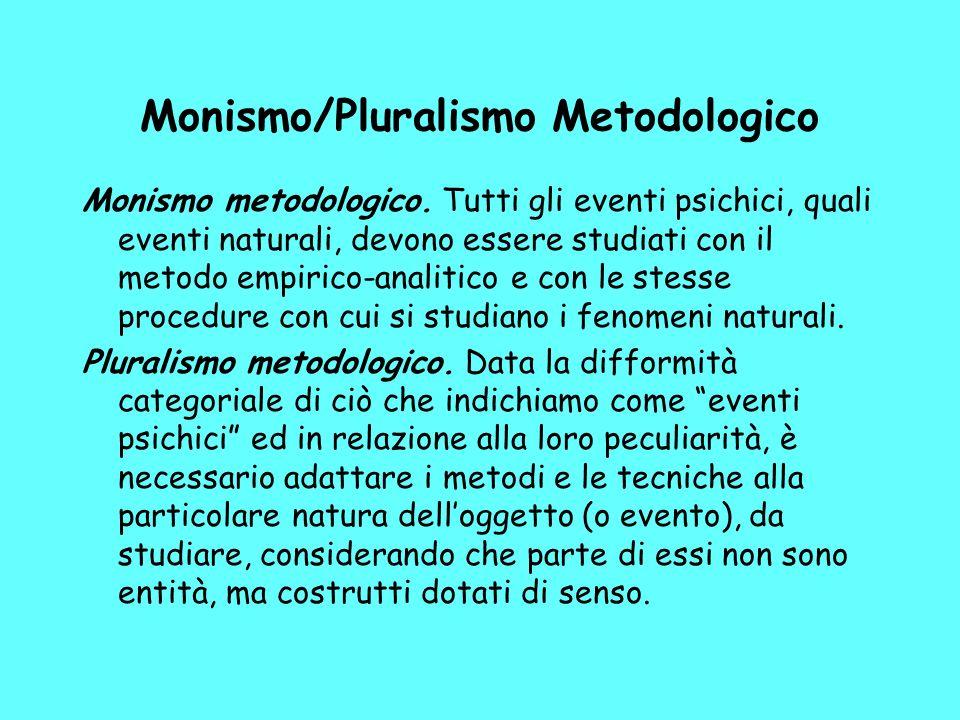 Monismo/Pluralismo Metodologico