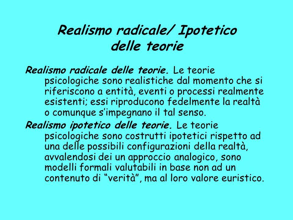 Realismo radicale/ Ipotetico delle teorie