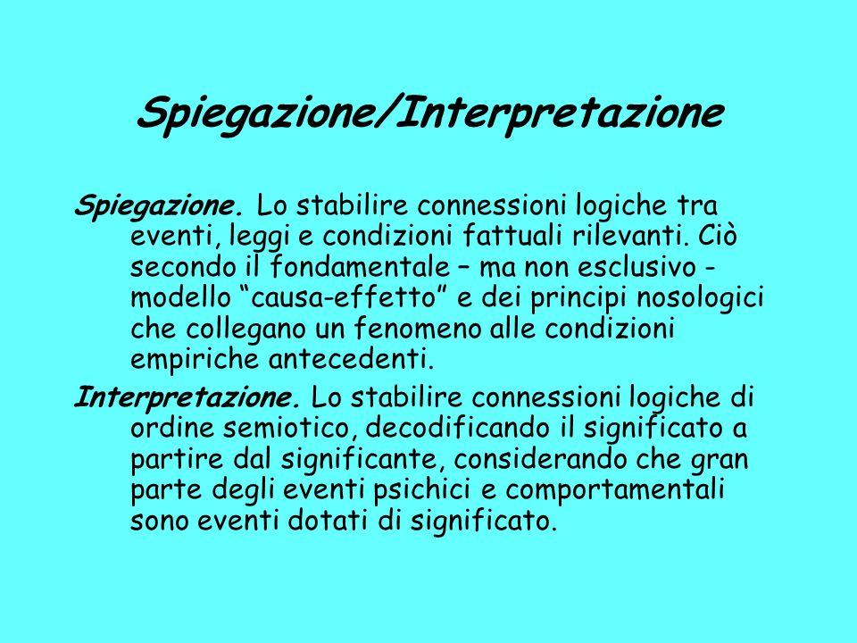 Spiegazione/Interpretazione