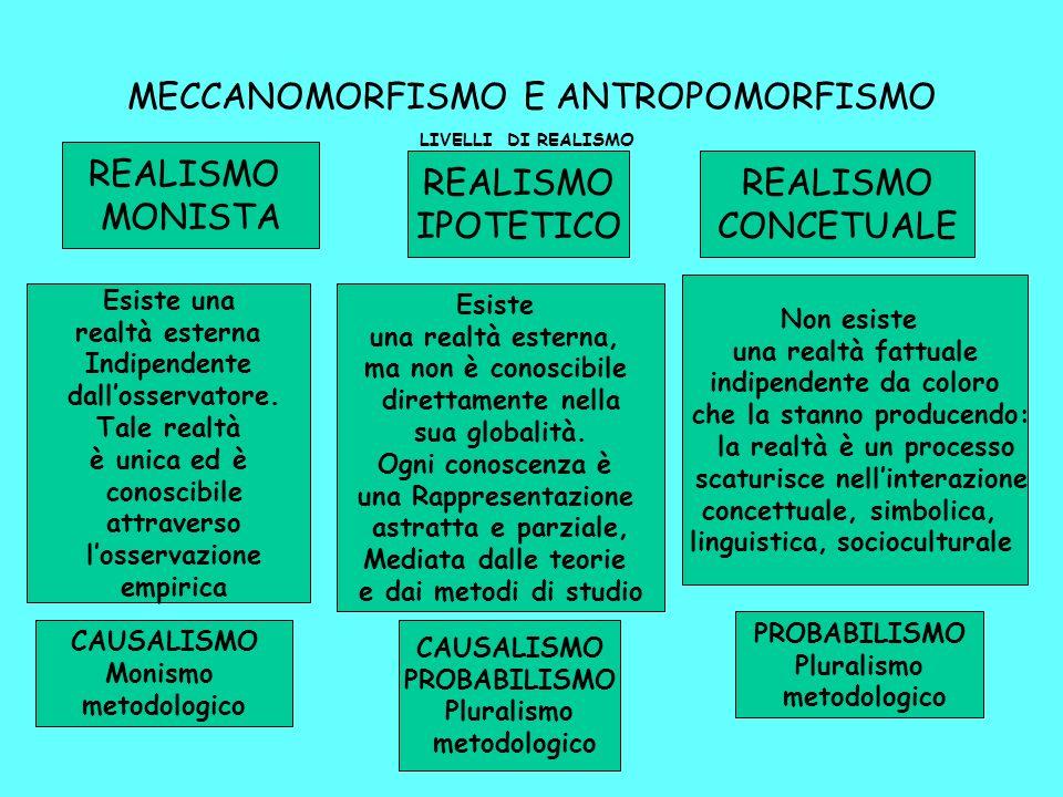 MECCANOMORFISMO E ANTROPOMORFISMO