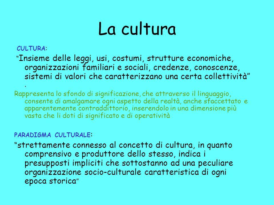 La cultura CULTURA: