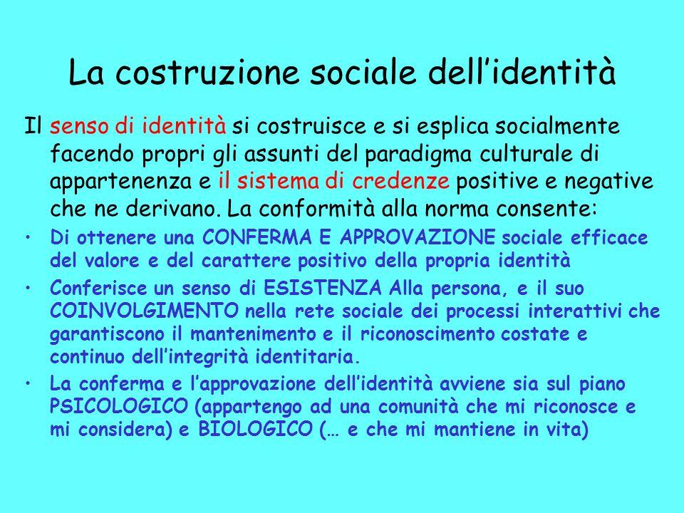 La costruzione sociale dell'identità
