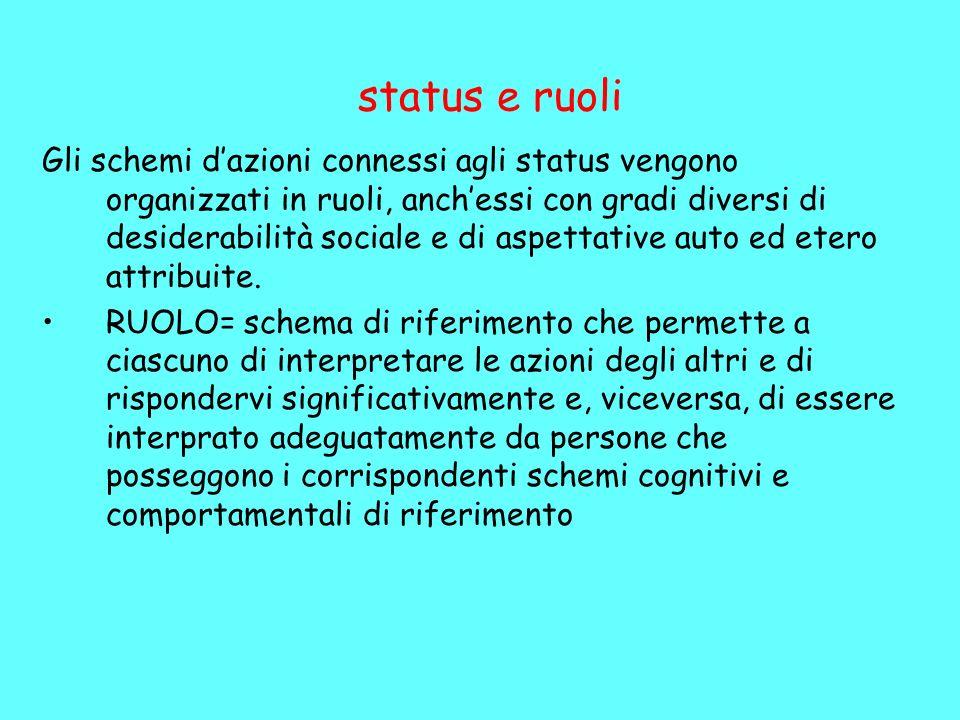 status e ruoli