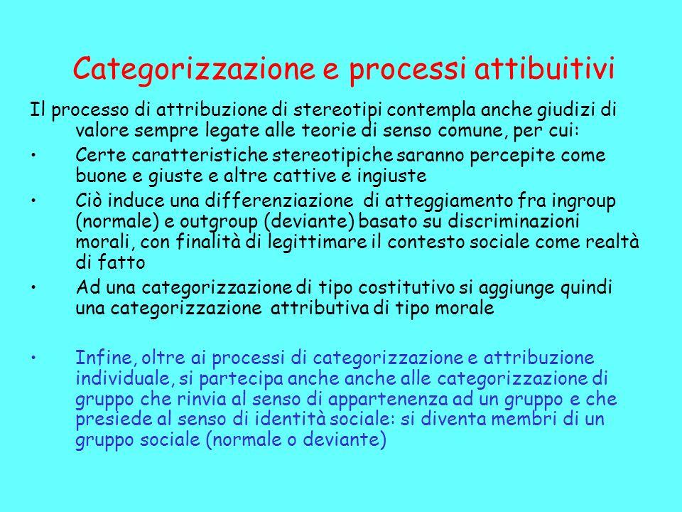 Categorizzazione e processi attibuitivi