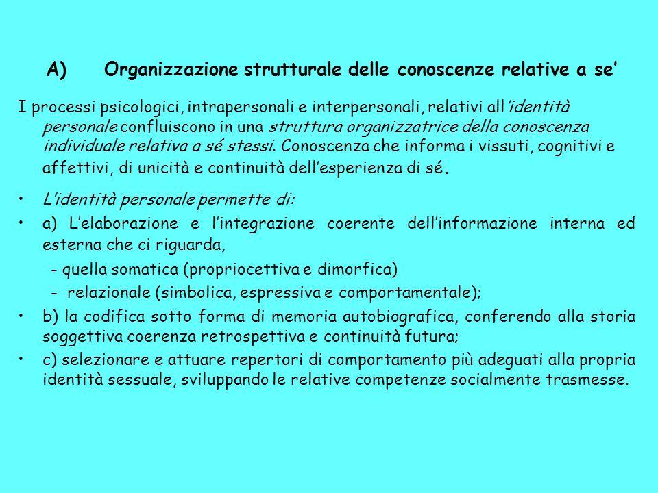 A) Organizzazione strutturale delle conoscenze relative a se'
