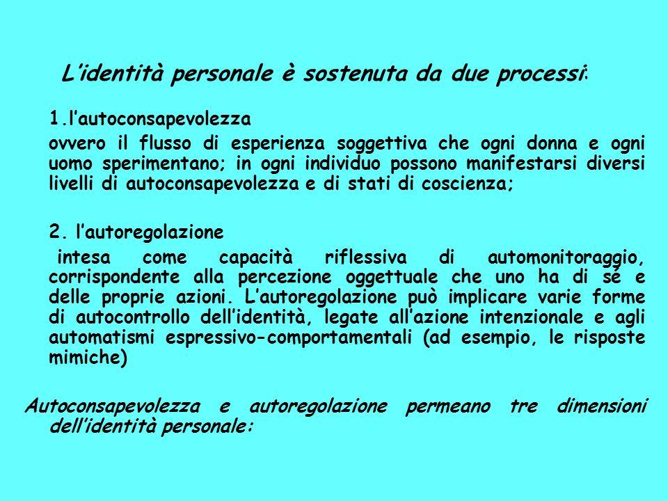 L'identità personale è sostenuta da due processi: