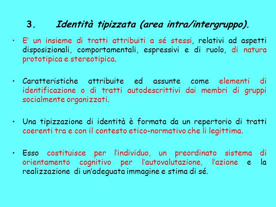 3. Identità tipizzata (area intra/intergruppo).