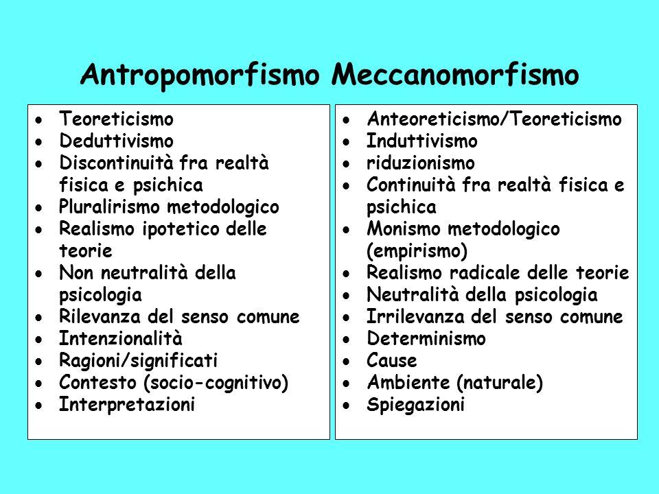 Antropomorfismo Meccanomorfismo