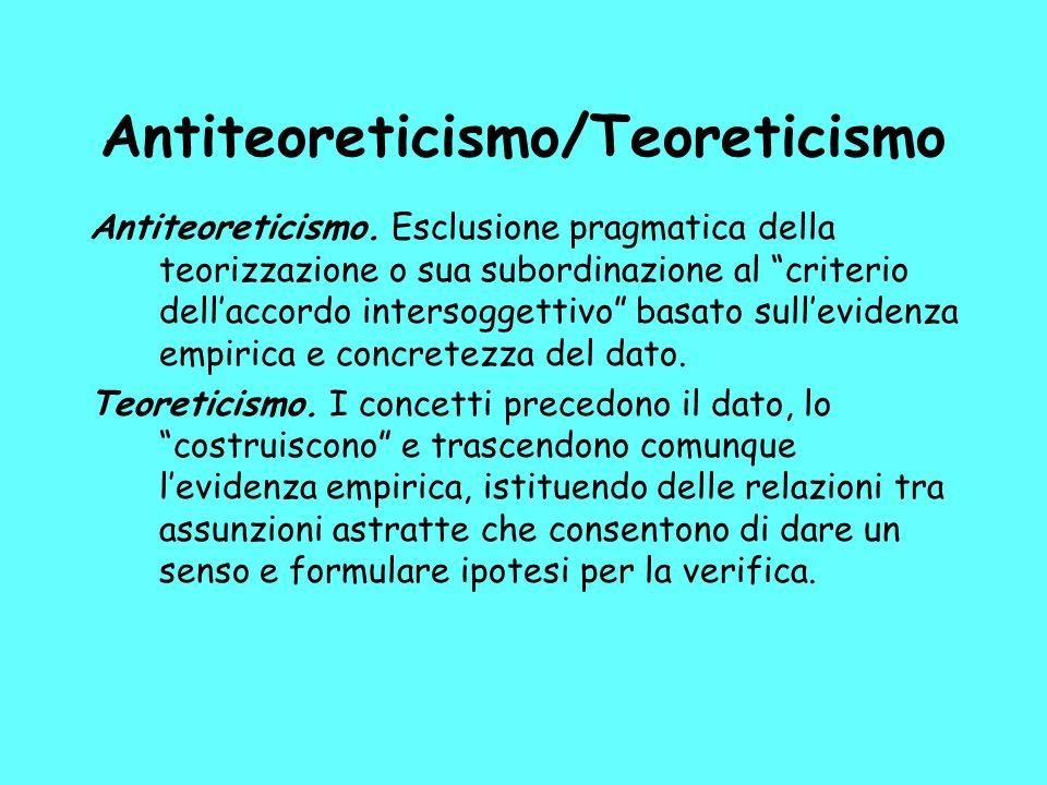 Antiteoreticismo/Teoreticismo