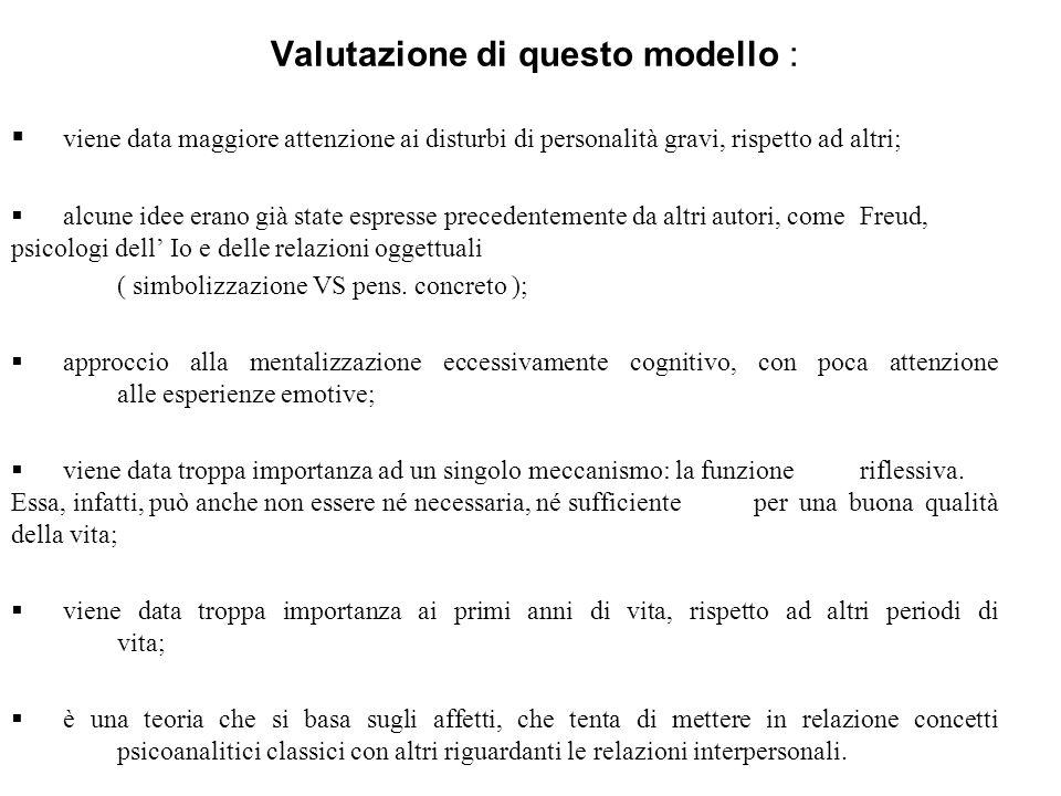 Valutazione di questo modello :