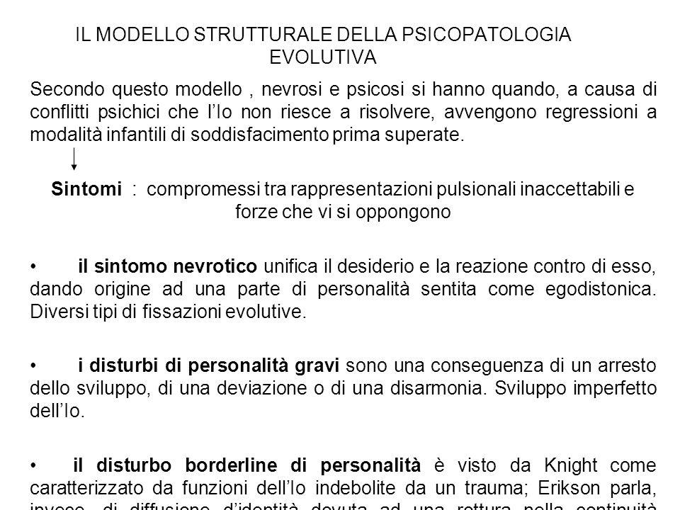 IL MODELLO STRUTTURALE DELLA PSICOPATOLOGIA EVOLUTIVA