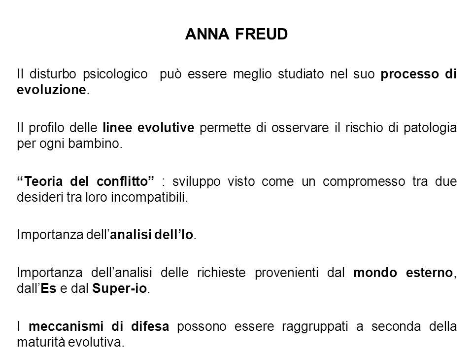 ANNA FREUD Il disturbo psicologico può essere meglio studiato nel suo processo di evoluzione.