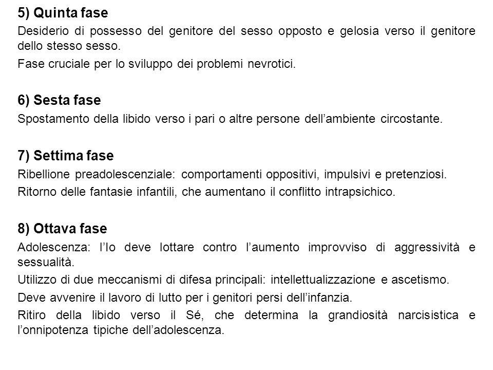5) Quinta fase 6) Sesta fase 7) Settima fase 8) Ottava fase