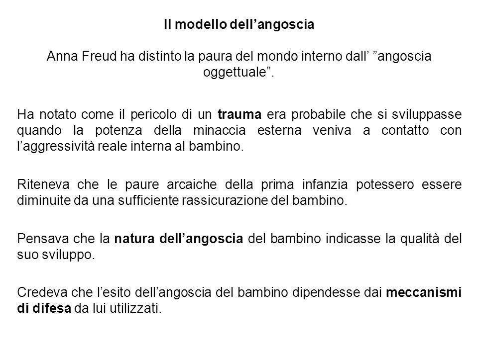Il modello dell'angoscia Anna Freud ha distinto la paura del mondo interno dall' angoscia oggettuale .
