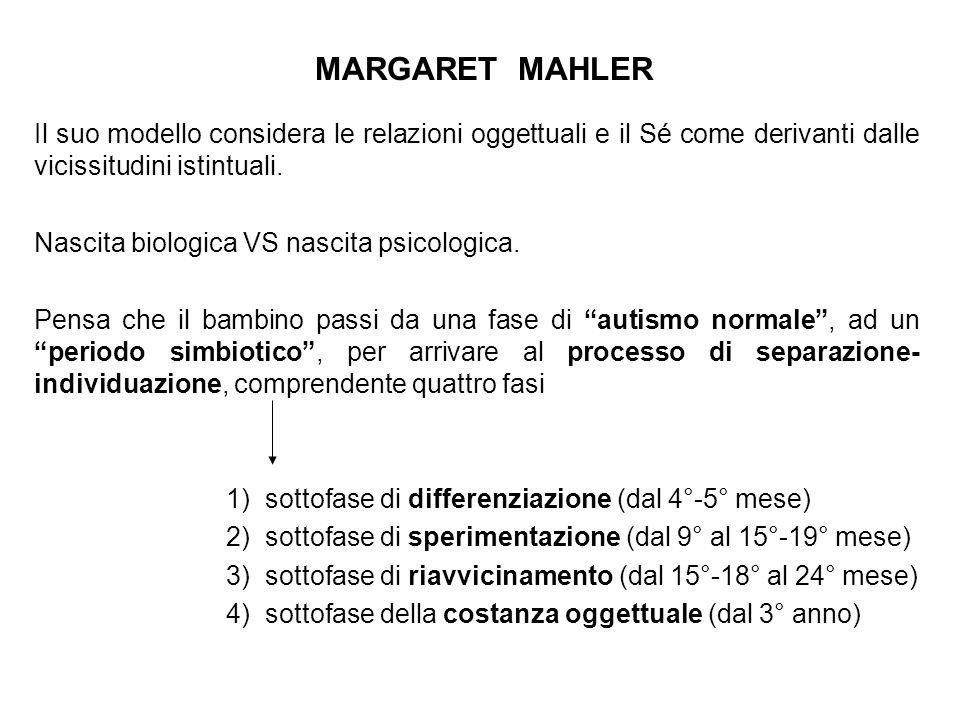 MARGARET MAHLER Il suo modello considera le relazioni oggettuali e il Sé come derivanti dalle vicissitudini istintuali.