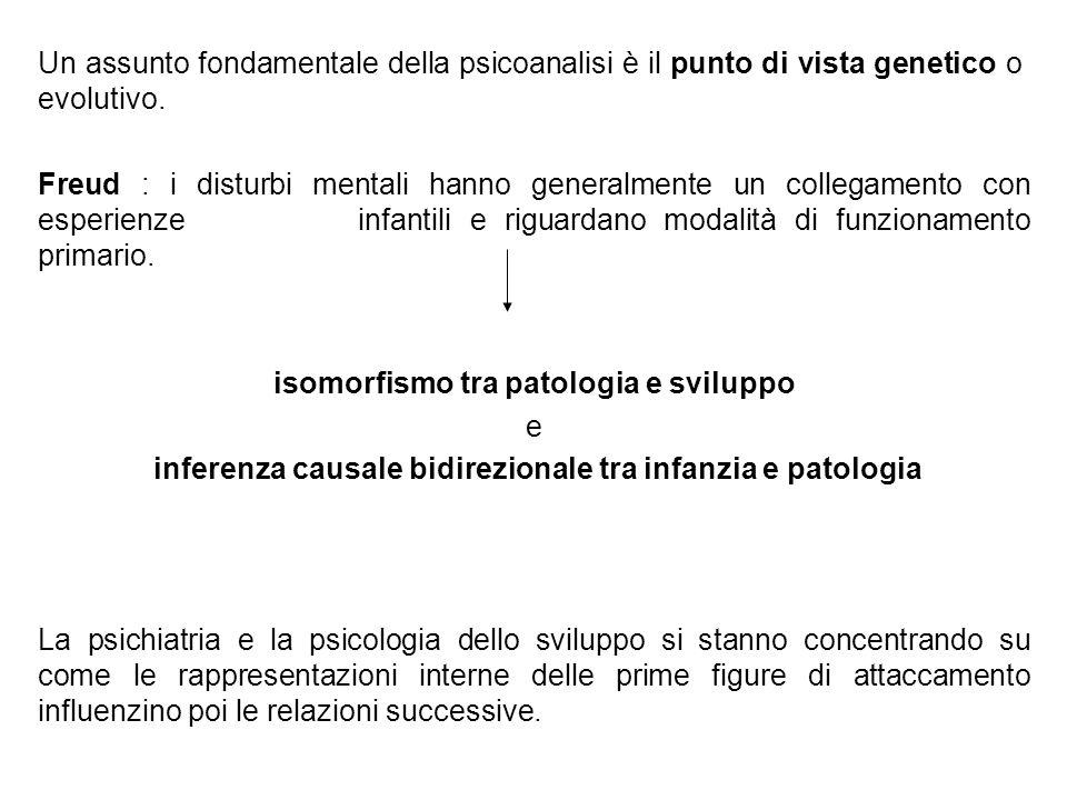 isomorfismo tra patologia e sviluppo e