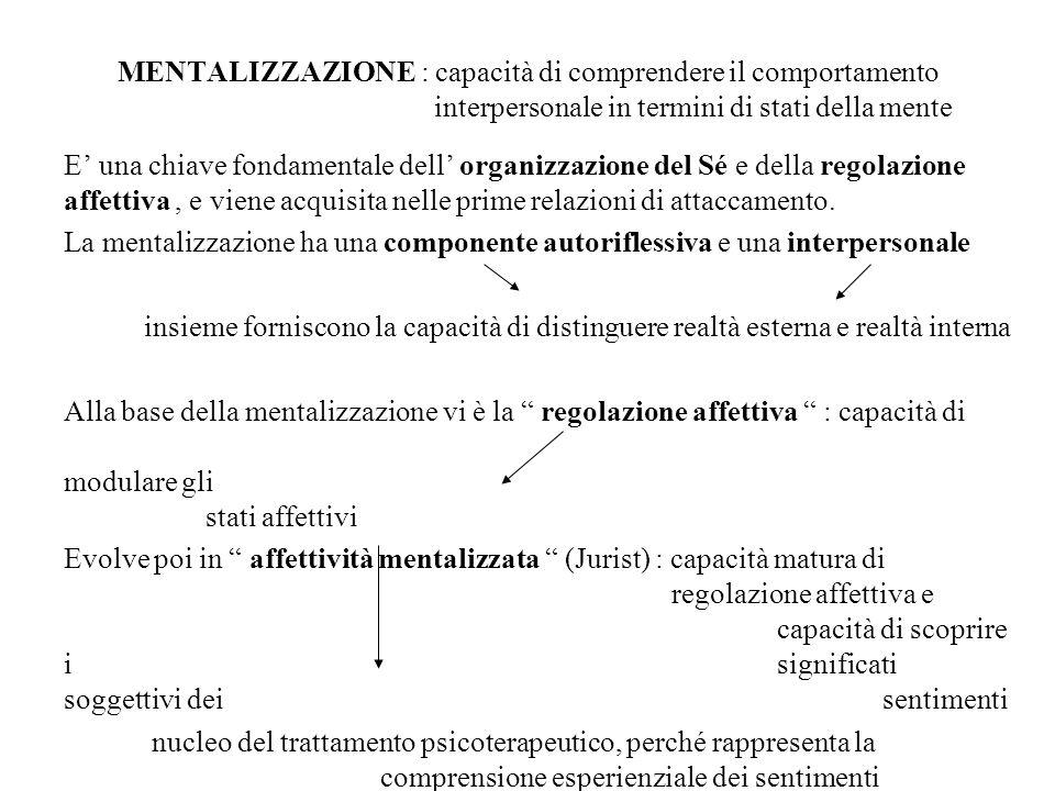 MENTALIZZAZIONE : capacità di comprendere il comportamento