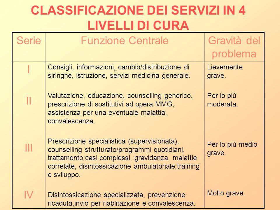 CLASSIFICAZIONE DEI SERVIZI IN 4 LIVELLI DI CURA