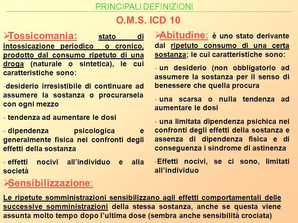 Tossicomania: stato di intossicazione periodico o cronico, prodotto dal consumo ripetuto di una droga (naturale o sintetica), le cui caratteristiche sono: