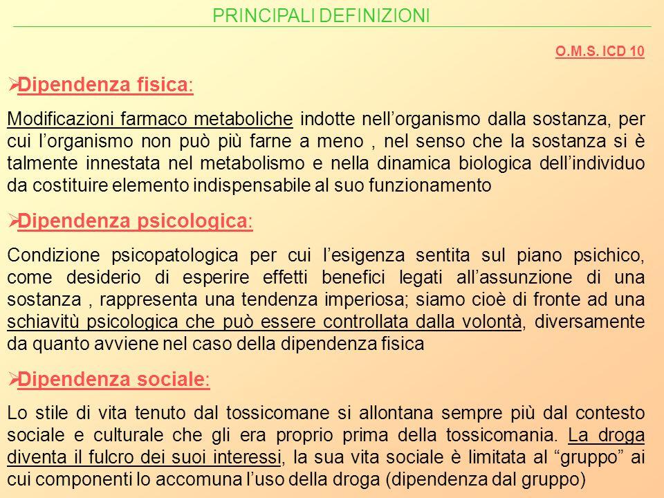 Dipendenza psicologica: