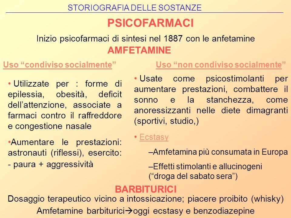 PSICOFARMACI AMFETAMINE BARBITURICI