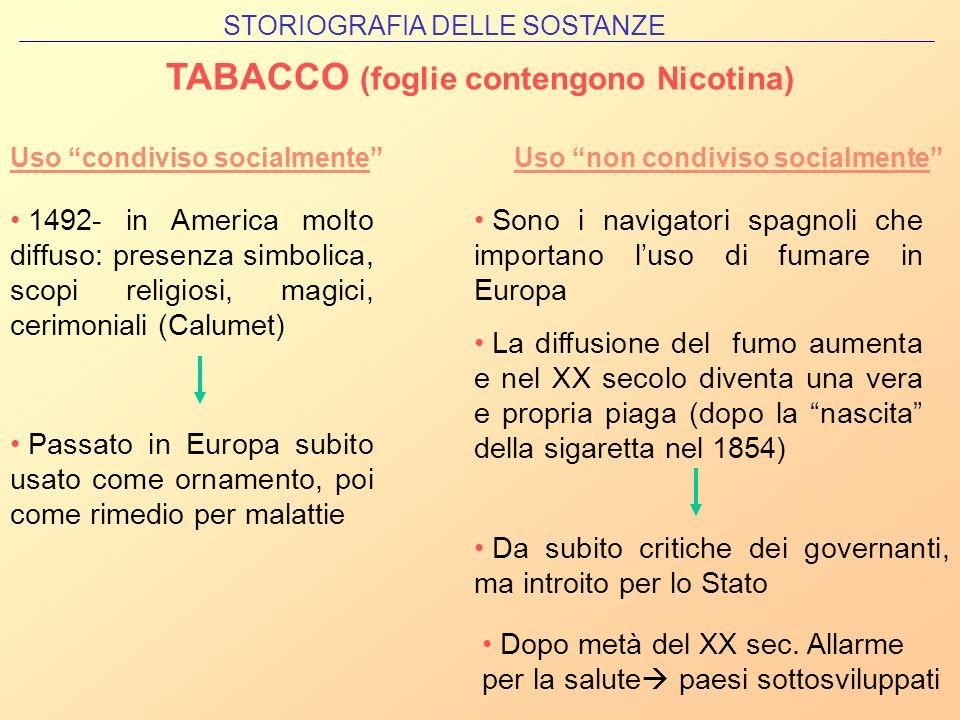 TABACCO (foglie contengono Nicotina)