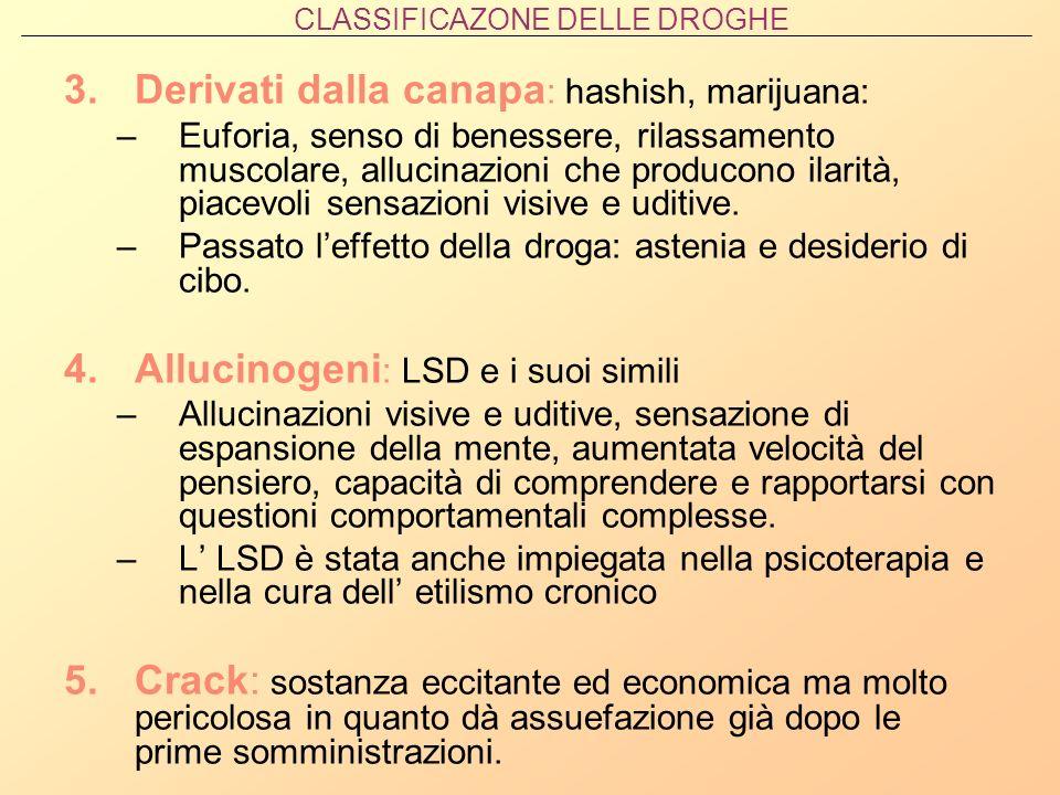 Derivati dalla canapa: hashish, marijuana: