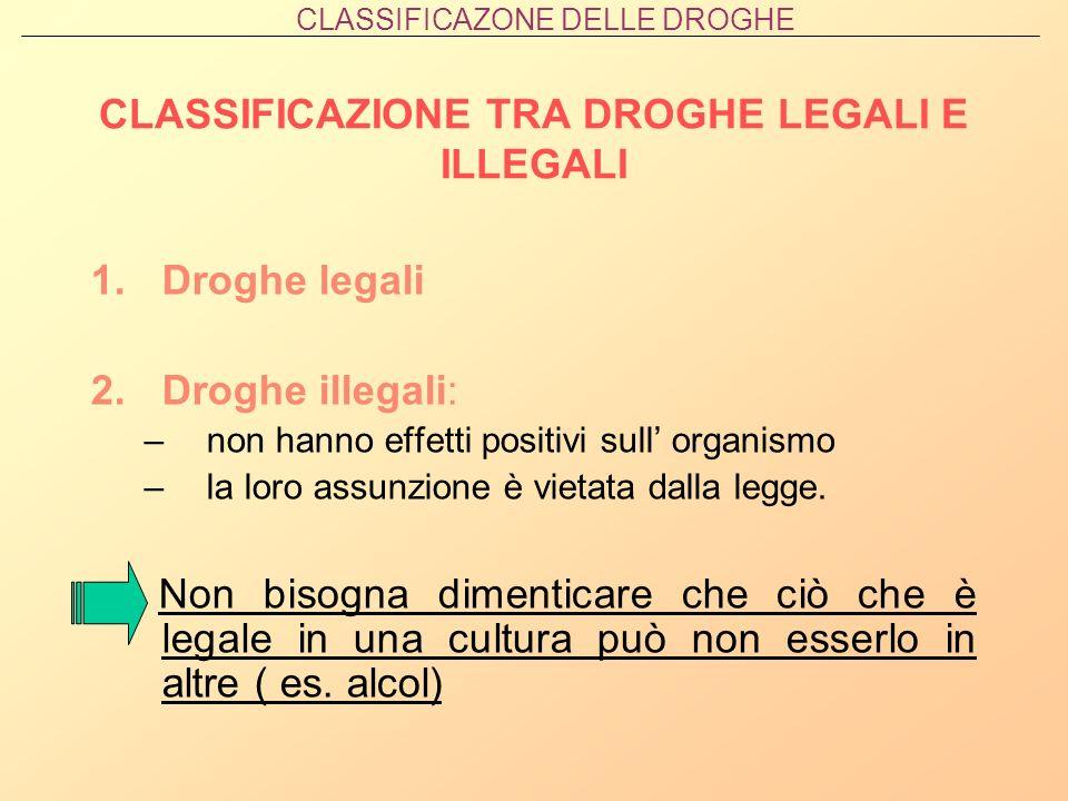 CLASSIFICAZIONE TRA DROGHE LEGALI E ILLEGALI