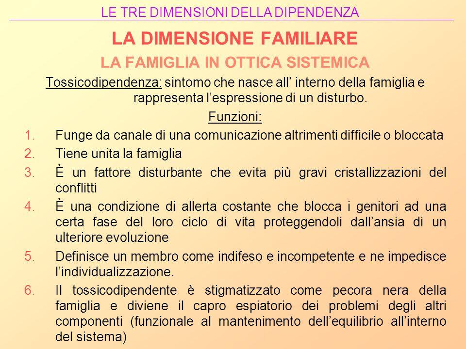 LA DIMENSIONE FAMILIARE LA FAMIGLIA IN OTTICA SISTEMICA