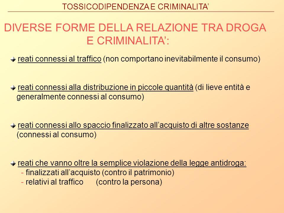 DIVERSE FORME DELLA RELAZIONE TRA DROGA E CRIMINALITA':