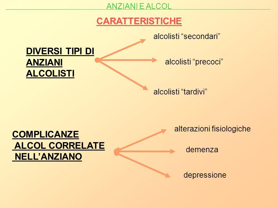 DIVERSI TIPI DI ANZIANI ALCOLISTI