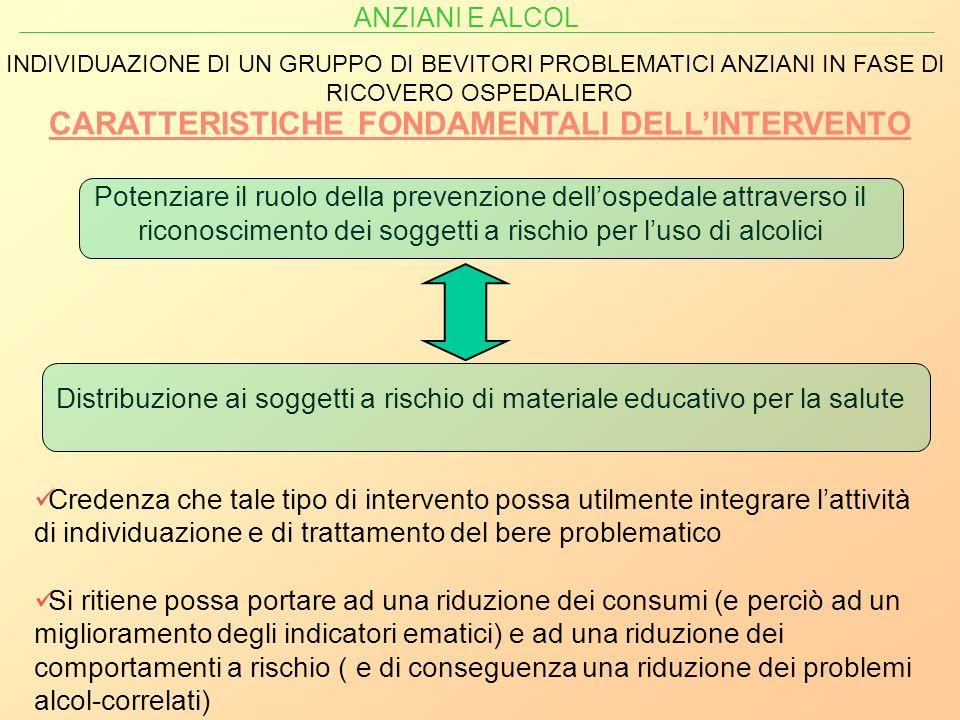 CARATTERISTICHE FONDAMENTALI DELL'INTERVENTO