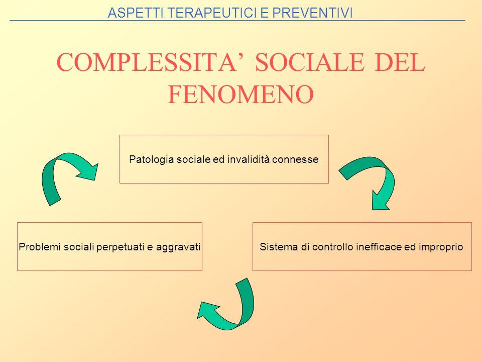 COMPLESSITA' SOCIALE DEL FENOMENO