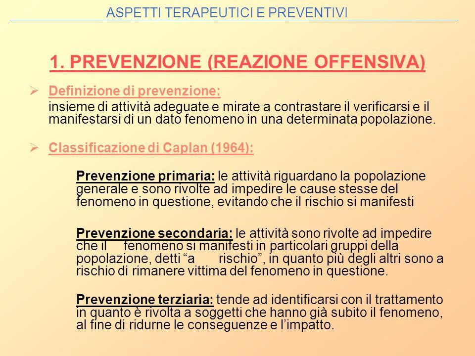 1. PREVENZIONE (REAZIONE OFFENSIVA)
