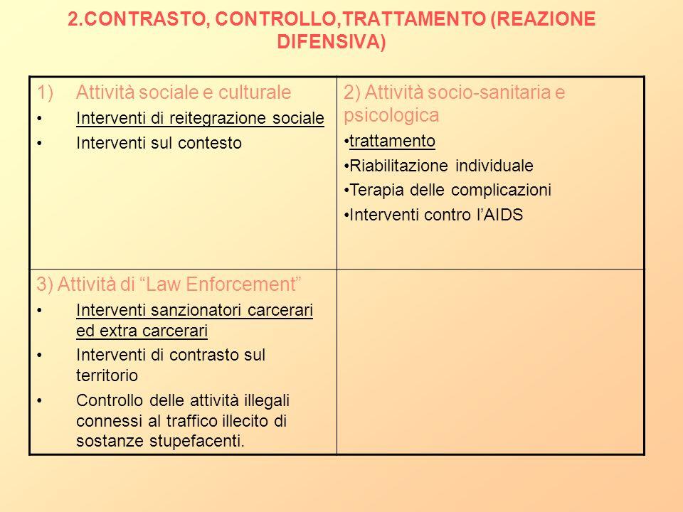 2.CONTRASTO, CONTROLLO,TRATTAMENTO (REAZIONE DIFENSIVA)