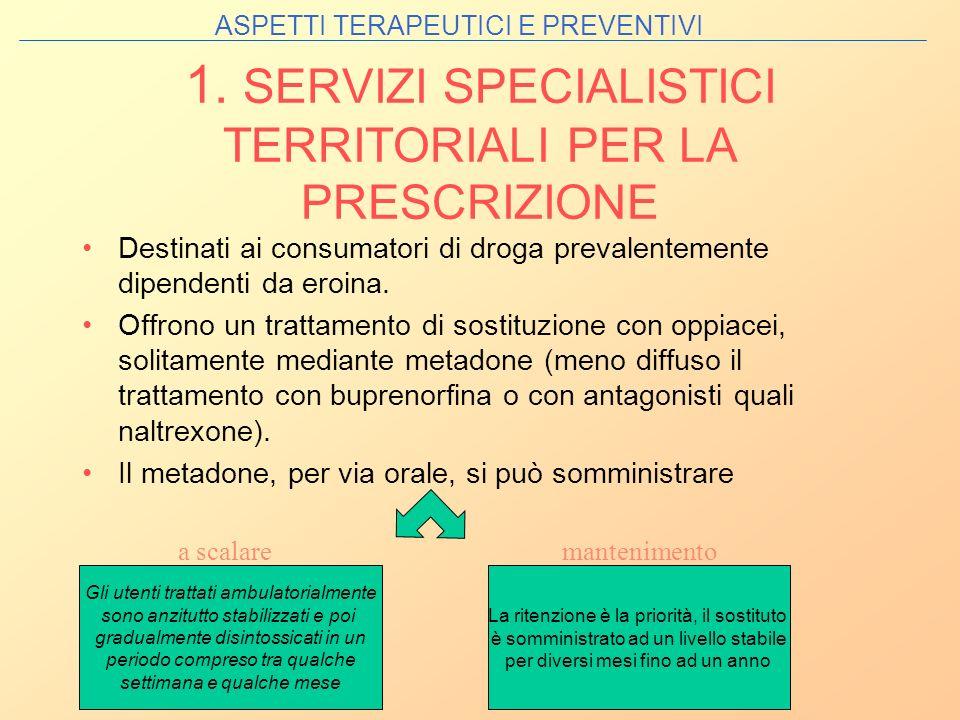 1. SERVIZI SPECIALISTICI TERRITORIALI PER LA PRESCRIZIONE