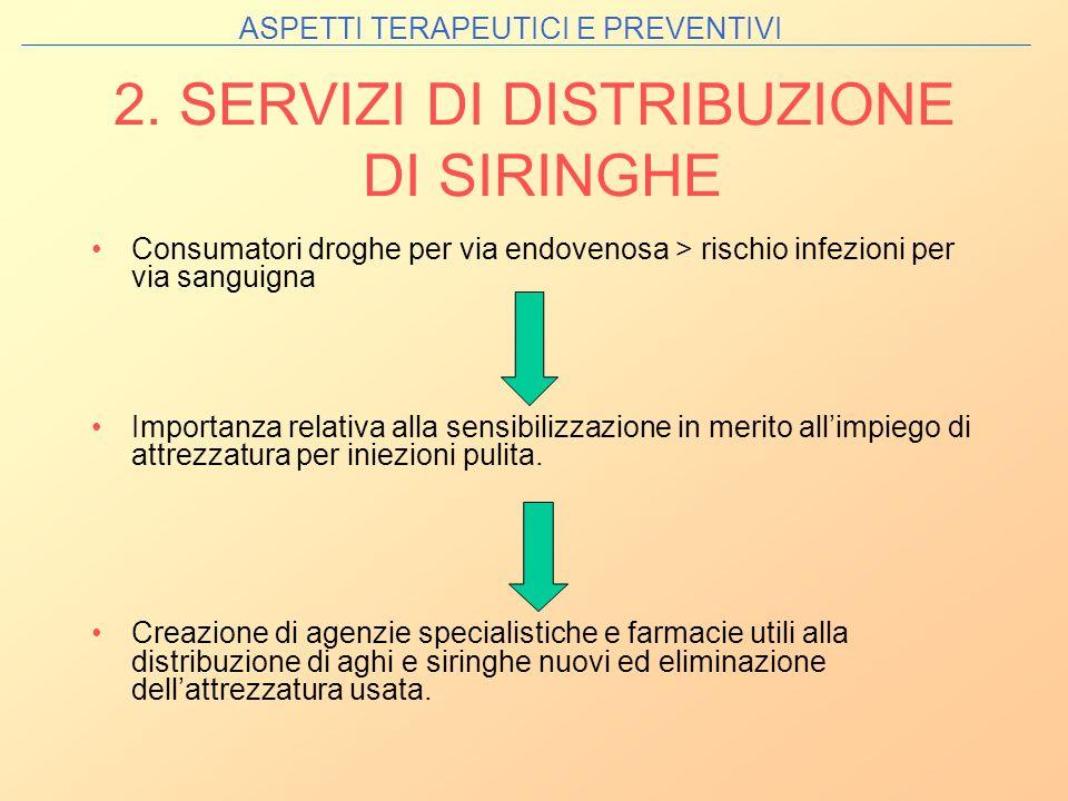 2. SERVIZI DI DISTRIBUZIONE DI SIRINGHE