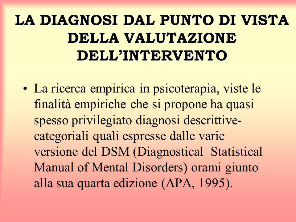 LA DIAGNOSI DAL PUNTO DI VISTA DELLA VALUTAZIONE DELL'INTERVENTO