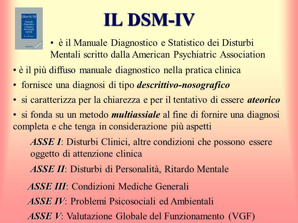 IL DSM-IV è il Manuale Diagnostico e Statistico dei Disturbi Mentali scritto dalla American Psychiatric Association.
