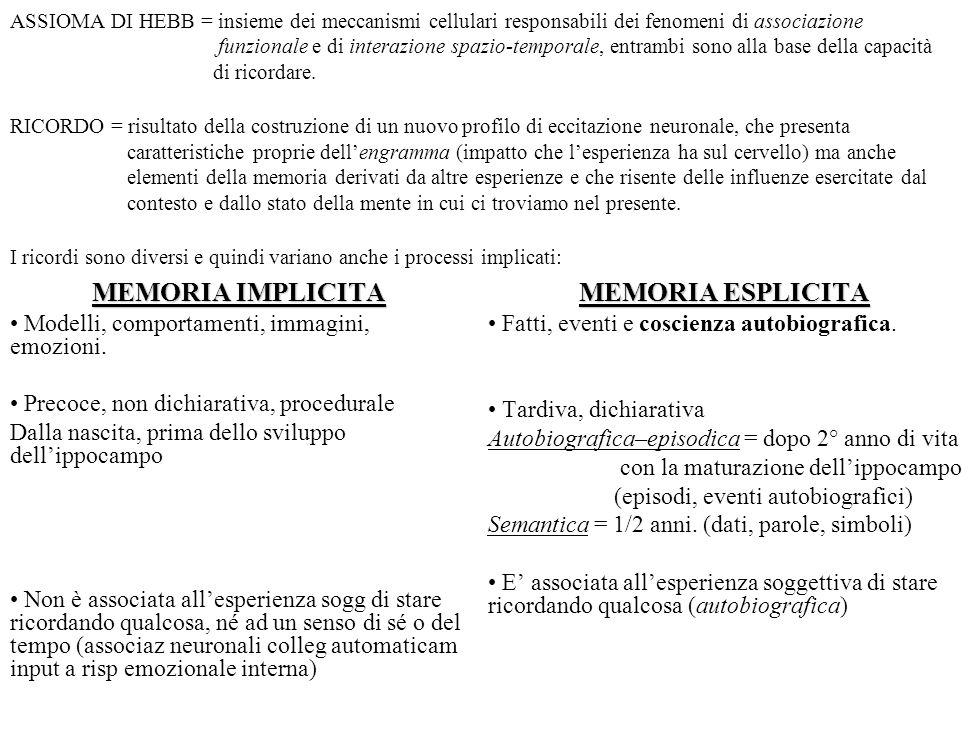 MEMORIA IMPLICITA MEMORIA ESPLICITA