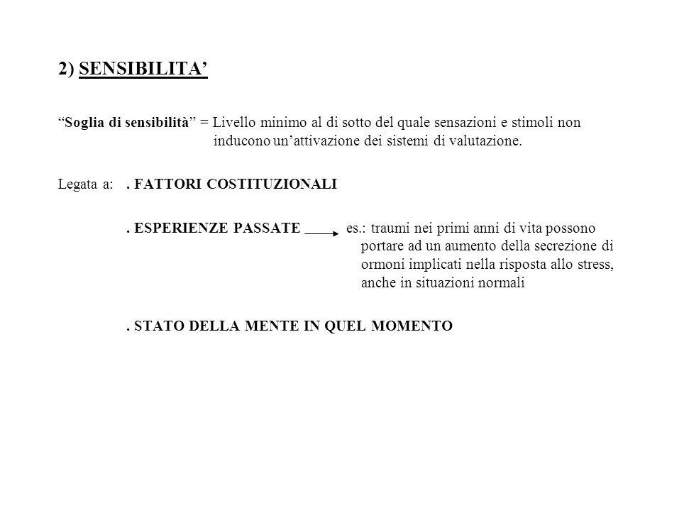 2) SENSIBILITA'