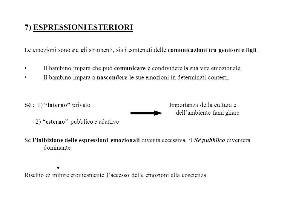 7) ESPRESSIONI ESTERIORI