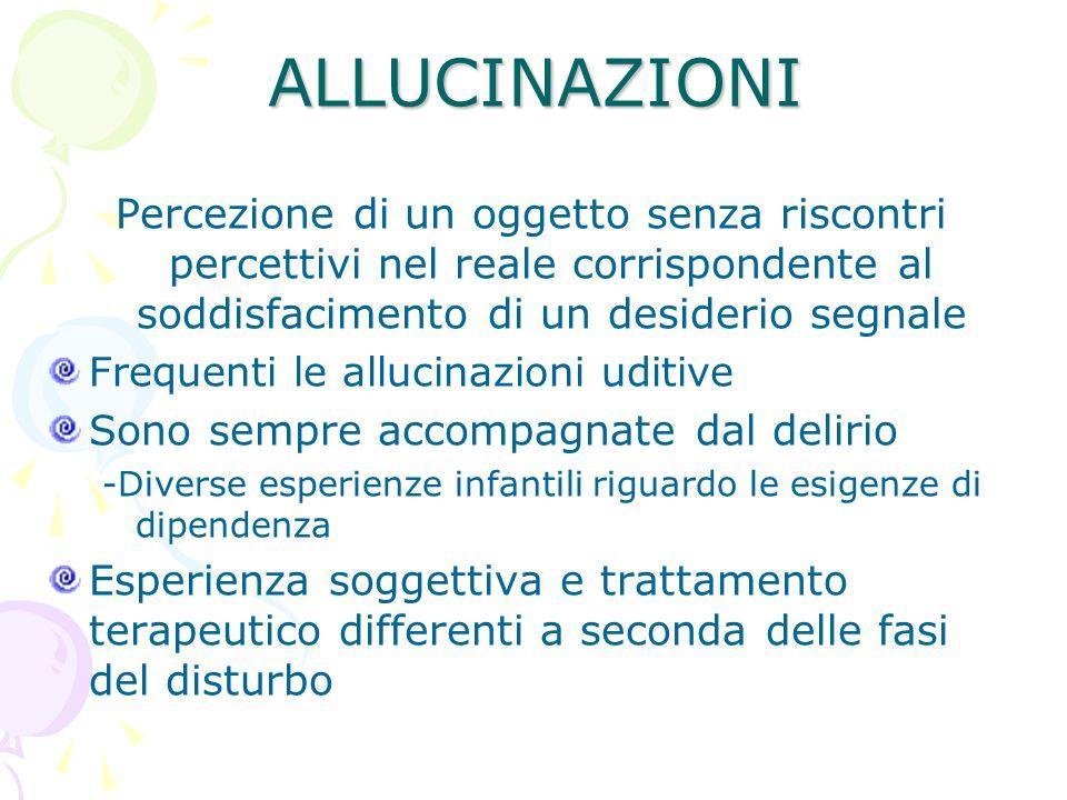ALLUCINAZIONI Percezione di un oggetto senza riscontri percettivi nel reale corrispondente al soddisfacimento di un desiderio segnale.
