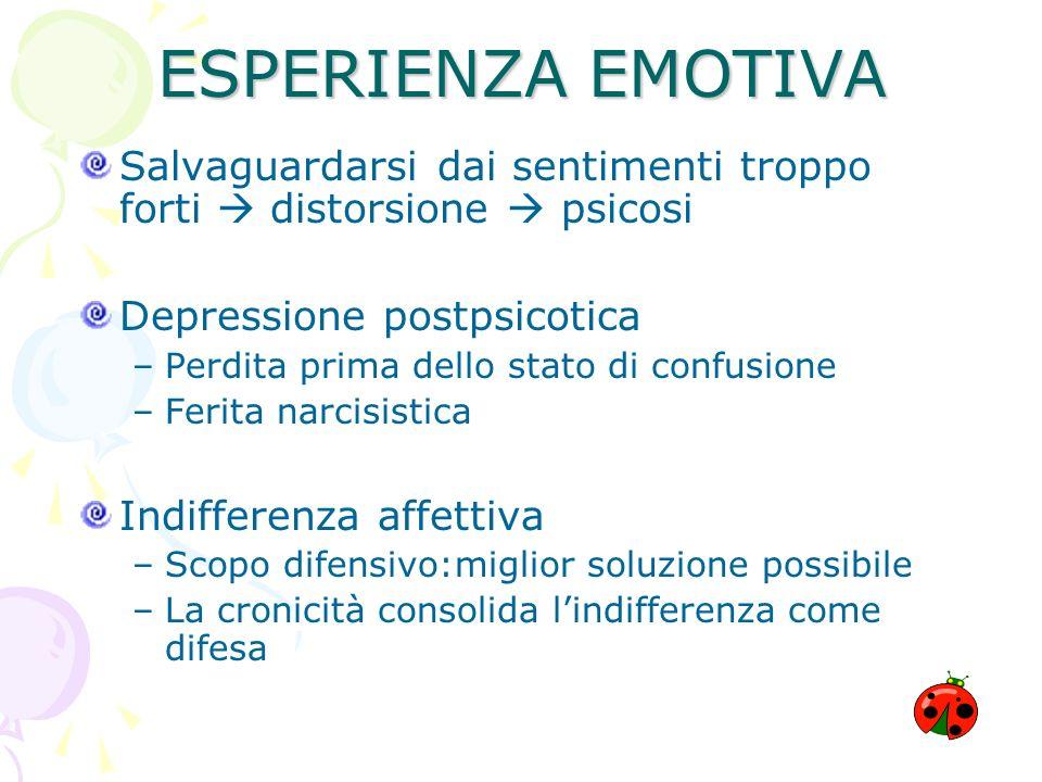 ESPERIENZA EMOTIVA Salvaguardarsi dai sentimenti troppo forti  distorsione  psicosi. Depressione postpsicotica.