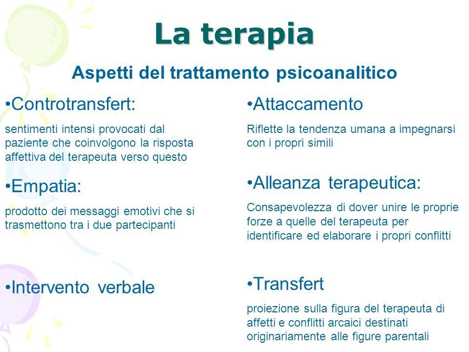 Aspetti del trattamento psicoanalitico