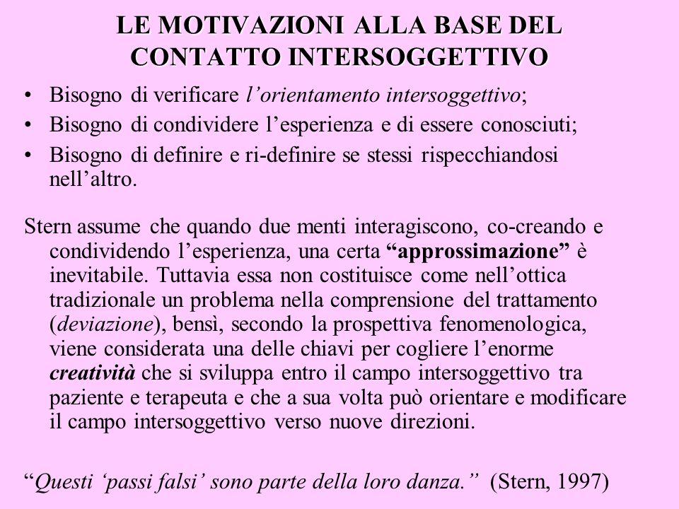 LE MOTIVAZIONI ALLA BASE DEL CONTATTO INTERSOGGETTIVO