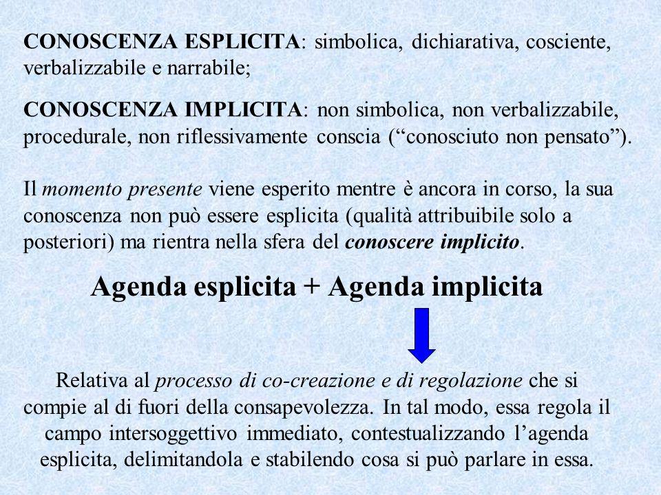 Agenda esplicita + Agenda implicita